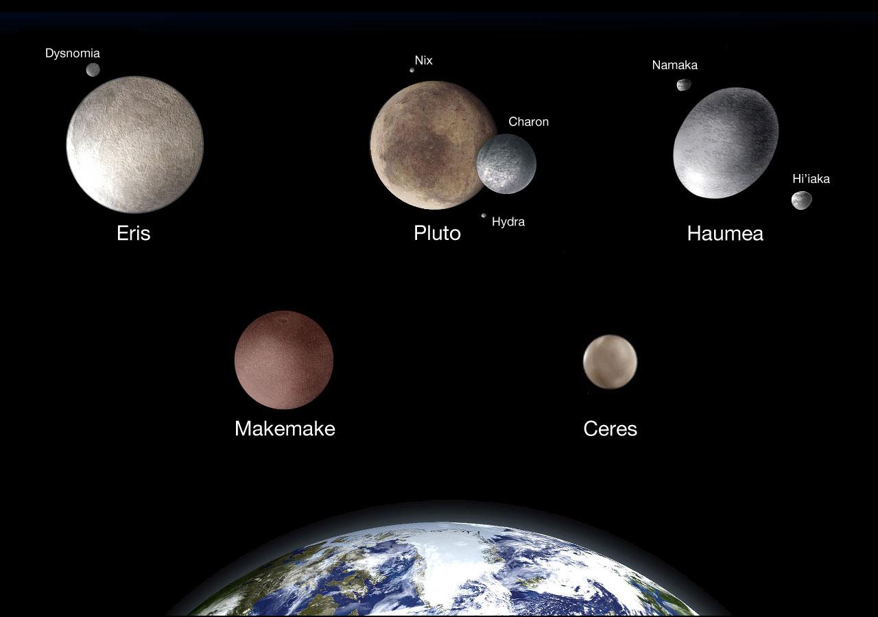 planeter i vores solsystem